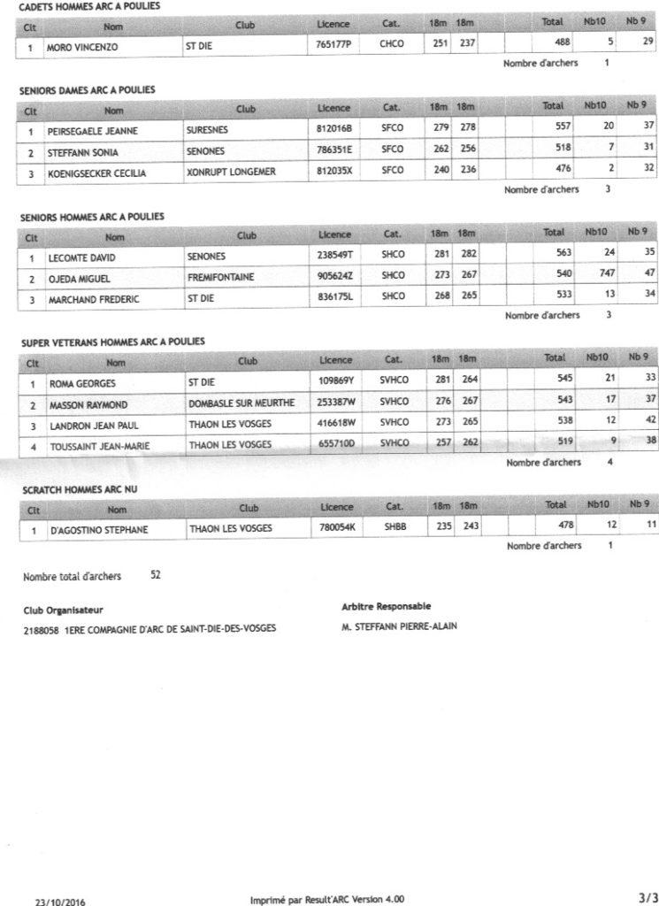 resultats3-23-oct